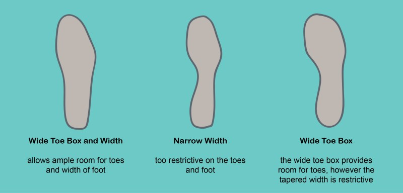 Bunion Toe Box Examples